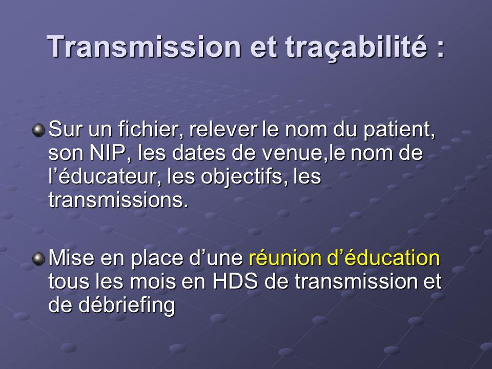 Transmission et traçabilité :