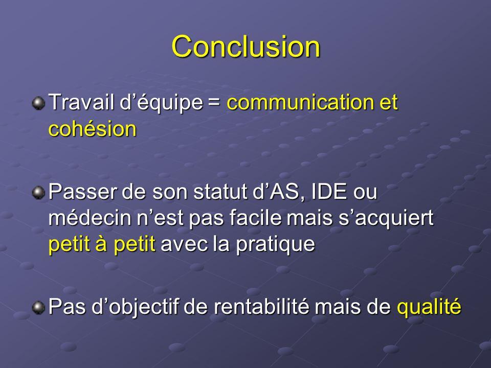 Conclusion Travail d'équipe = communication et cohésion