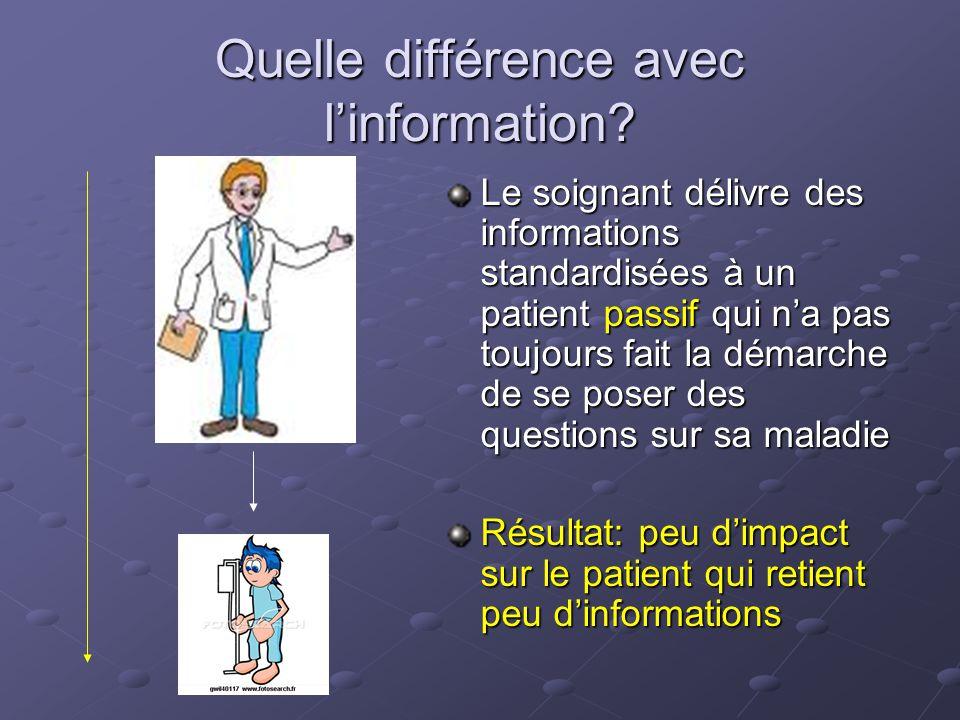 Quelle différence avec l'information