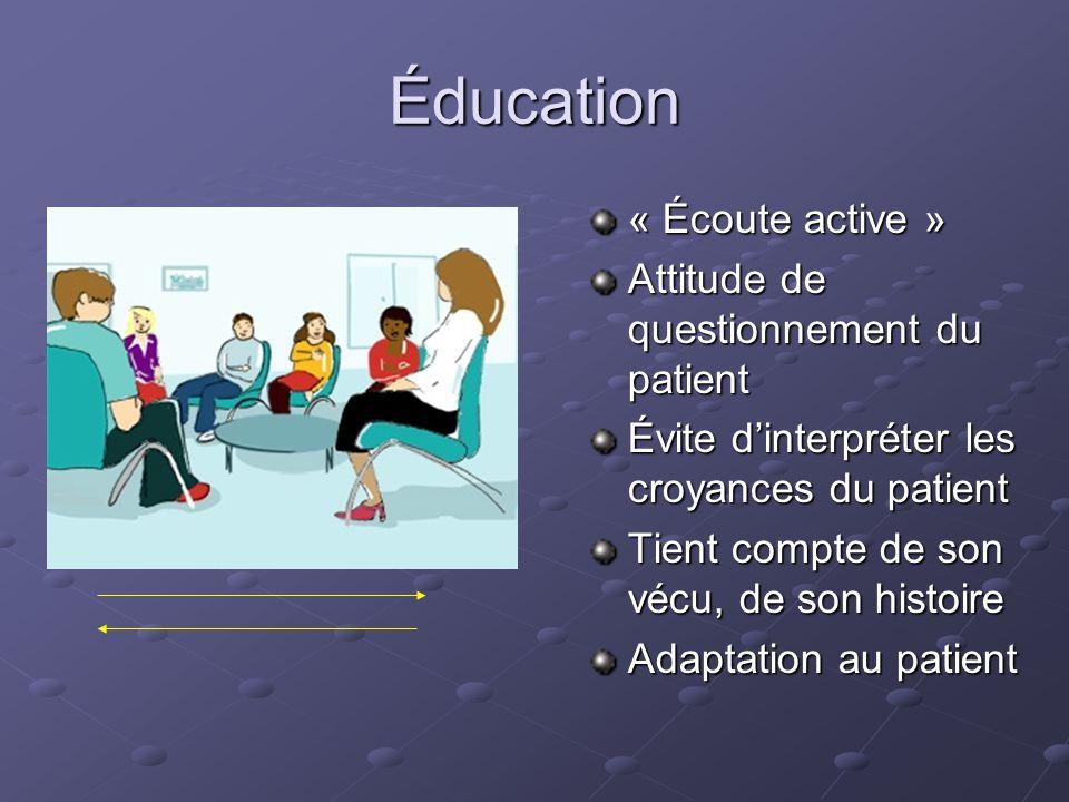 Éducation « Écoute active » Attitude de questionnement du patient