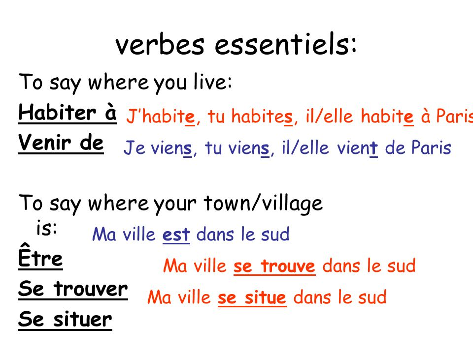 verbes essentiels: To say where you live: Habiter à Venir de