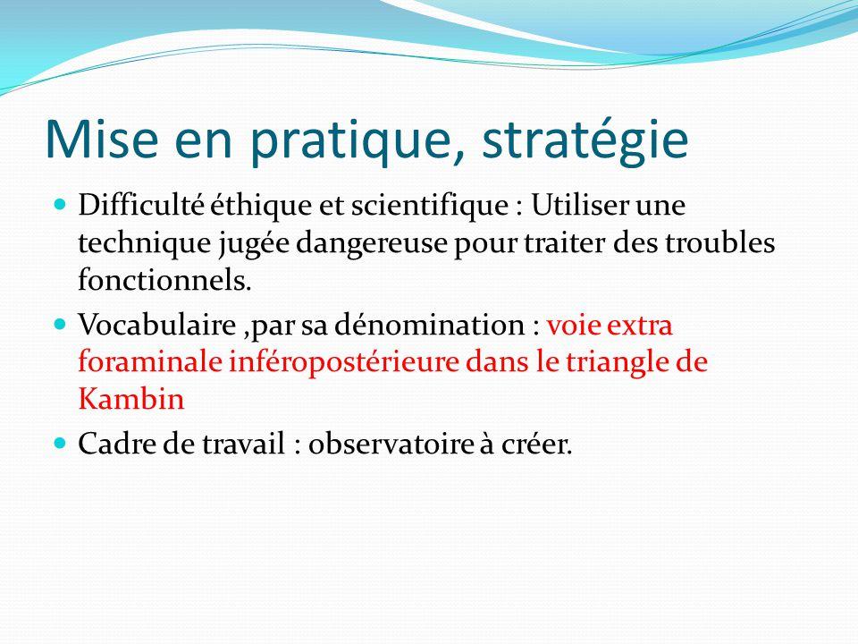 Mise en pratique, stratégie