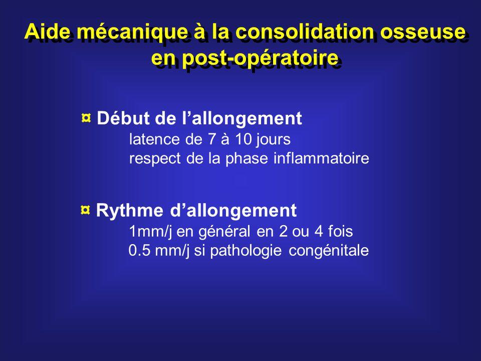 Aide mécanique à la consolidation osseuse en post-opératoire