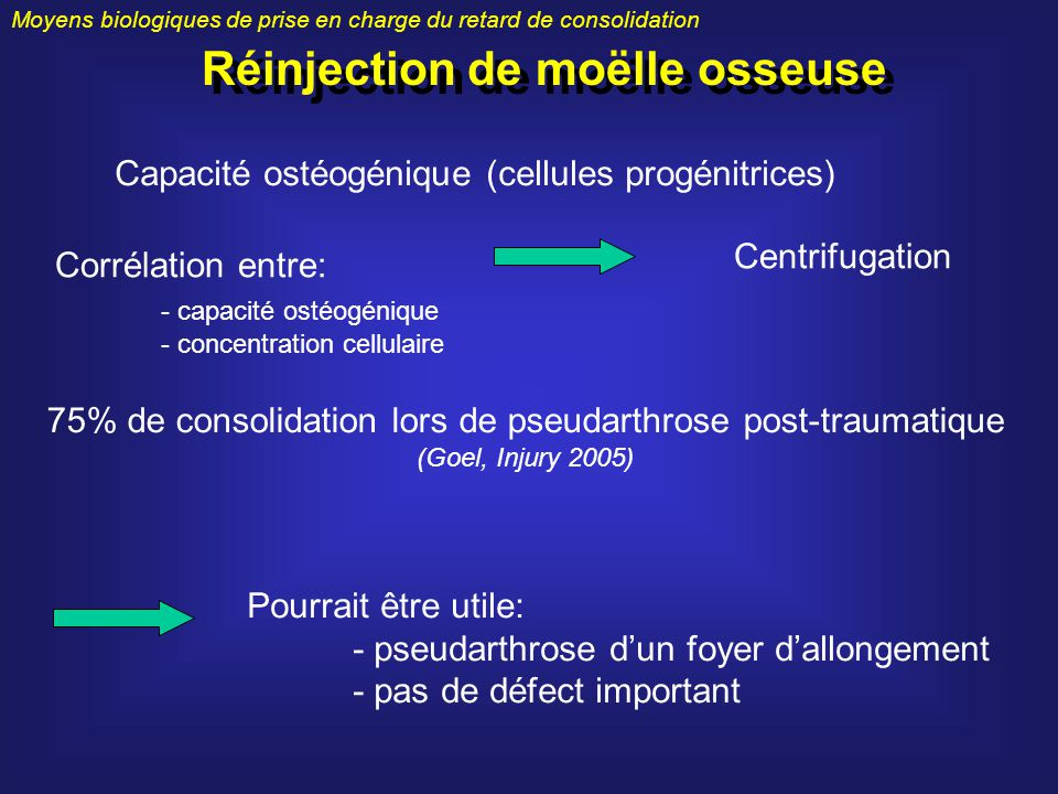 Réinjection de moëlle osseuse
