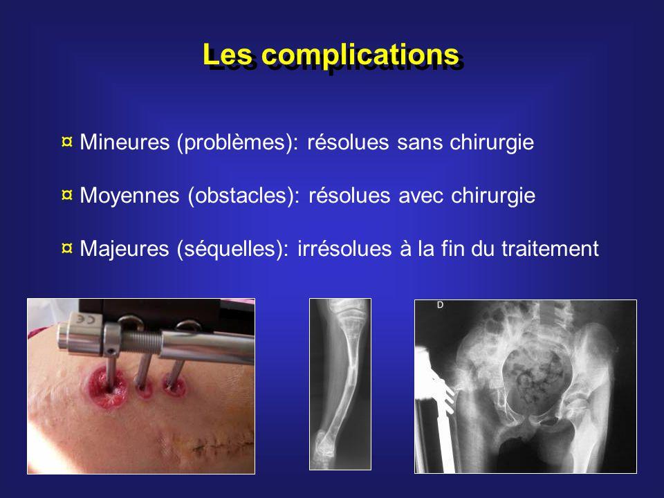 Les complications ¤ Mineures (problèmes): résolues sans chirurgie