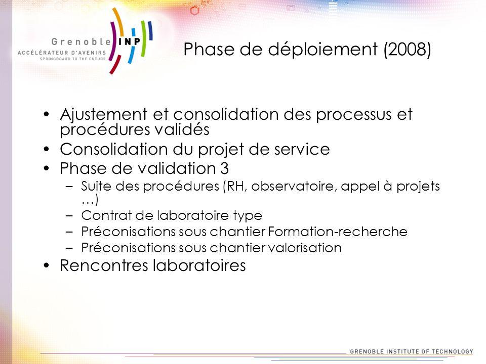 Phase de déploiement (2008)