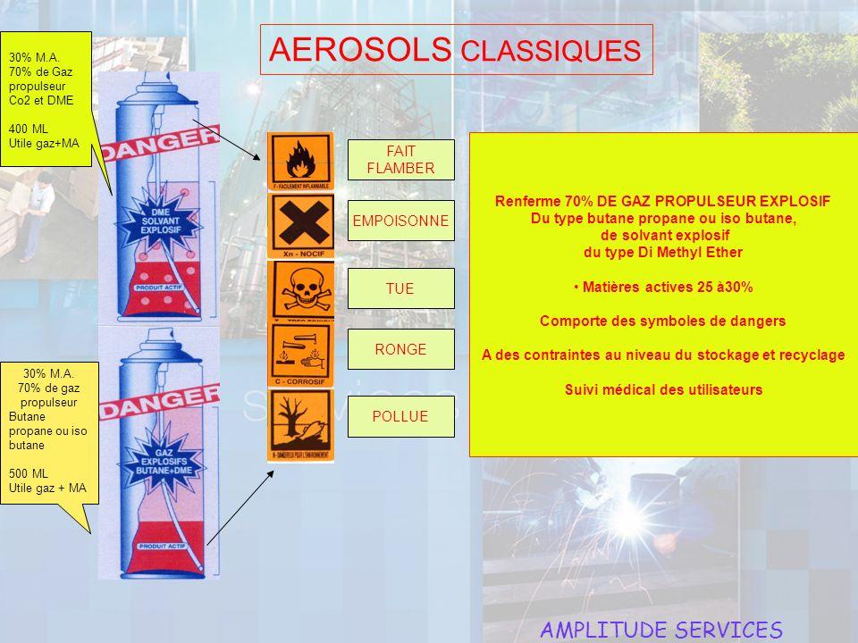 h AEROSOLS CLASSIQUES AMPLITUDE SERVICES Tél. 03 87 84 47 84 FAIT