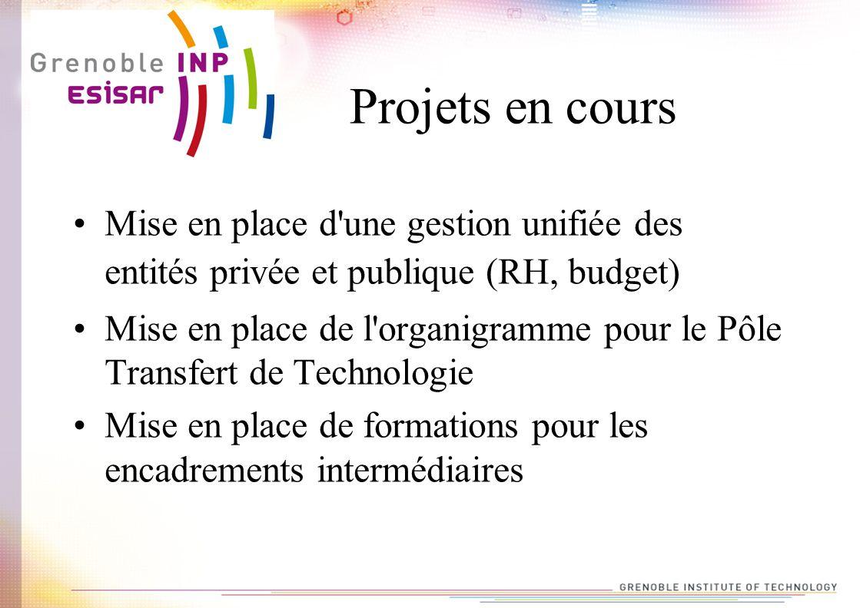 Projets en cours Mise en place d une gestion unifiée des entités privée et publique (RH, budget)
