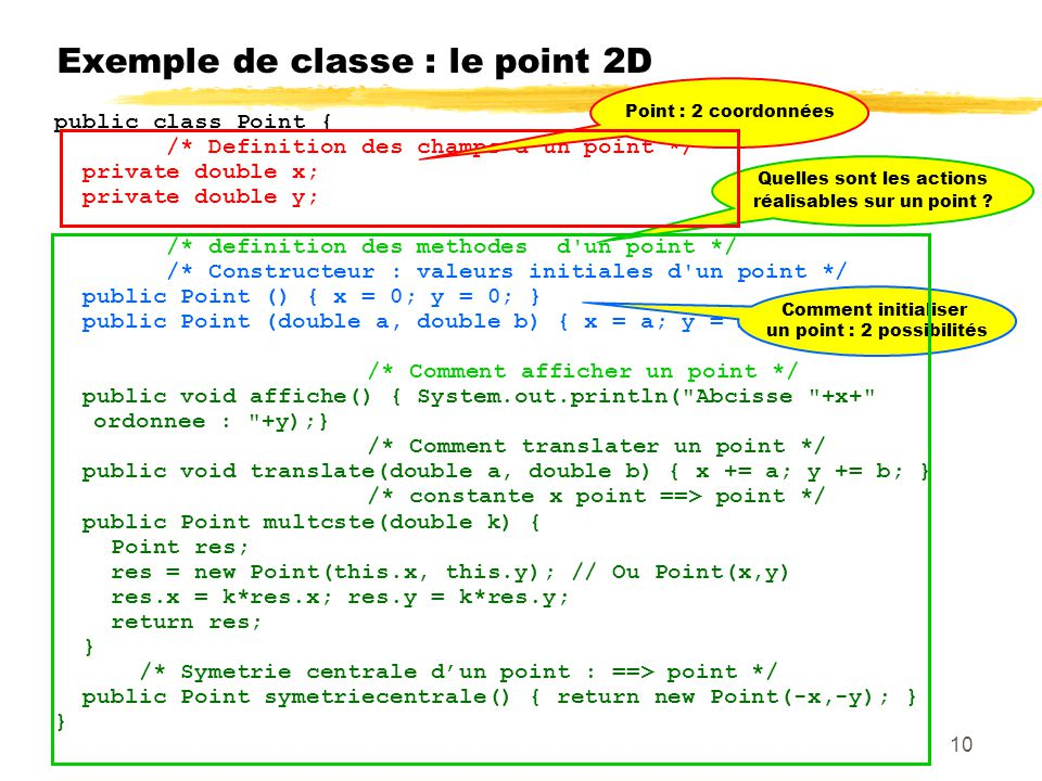 Exemple de classe : le point 2D