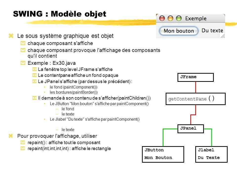SWING : Modèle objet Le sous système graphique est objet