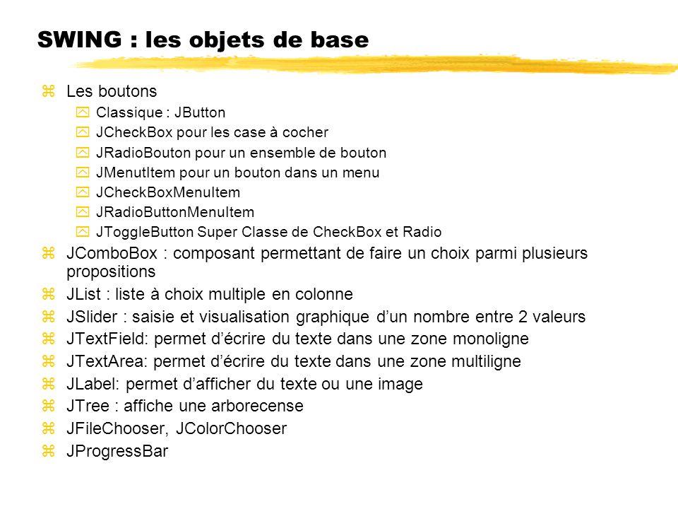 SWING : les objets de base