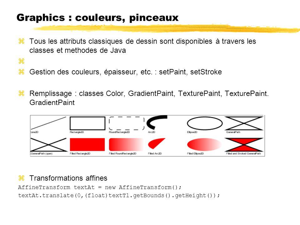 Graphics : couleurs, pinceaux