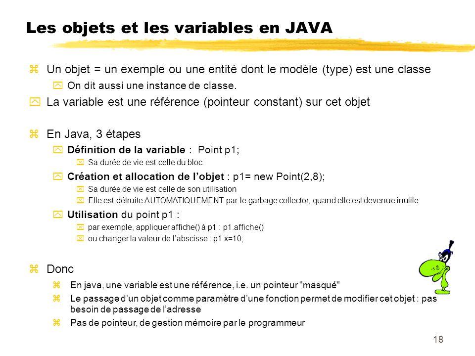 Les objets et les variables en JAVA