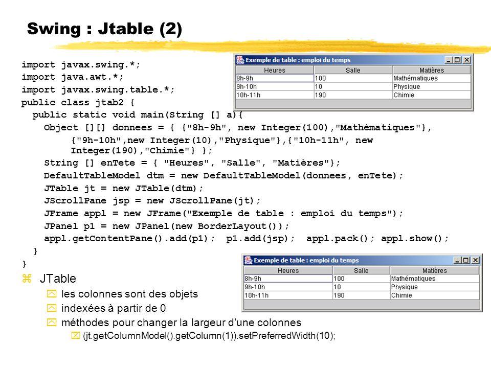 Swing : Jtable (2) JTable les colonnes sont des objets
