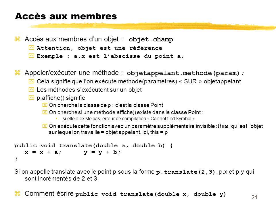 Accès aux membres Accès aux membres d'un objet : objet.champ