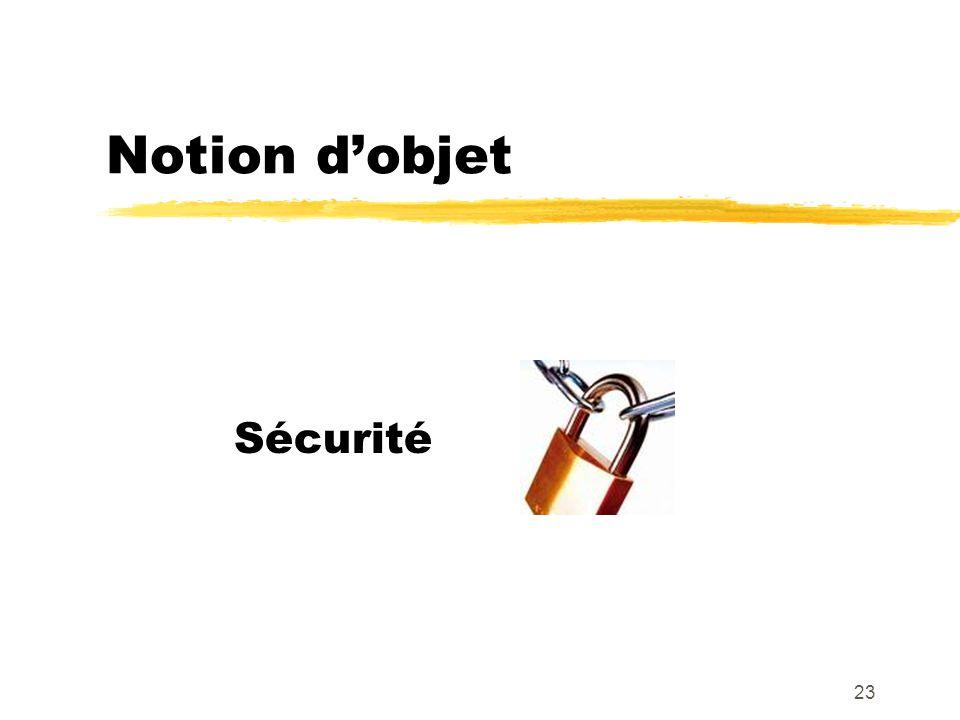 Notion d'objet Sécurité