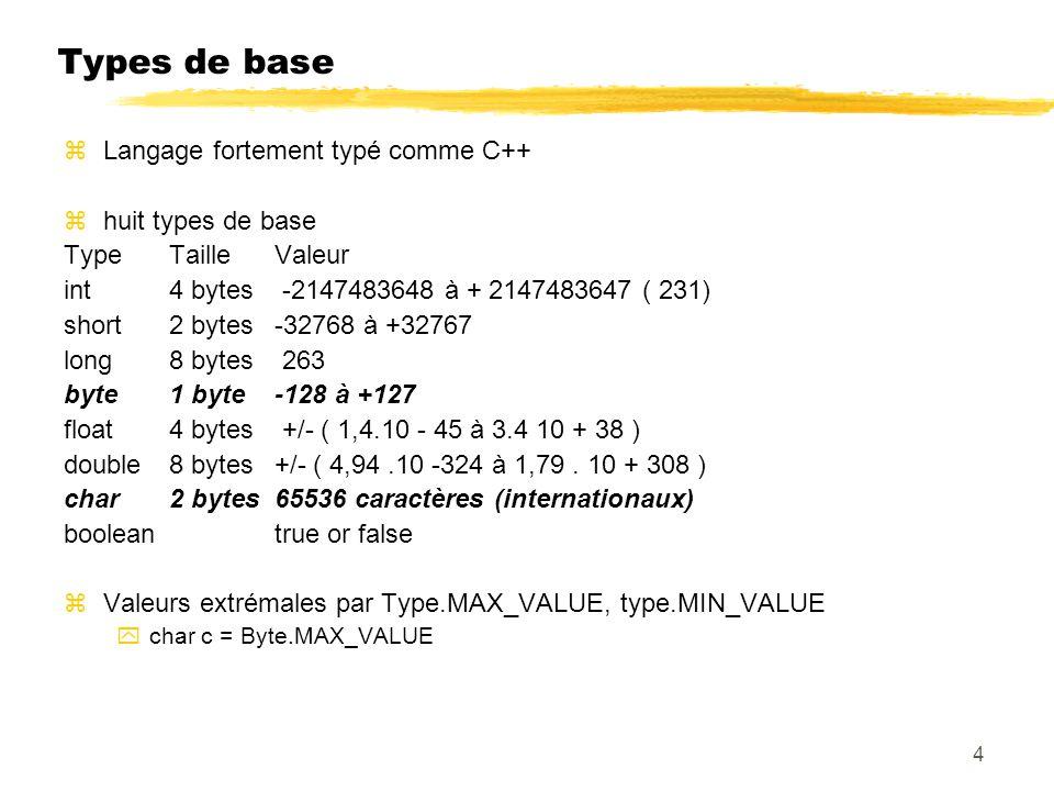 Types de base Langage fortement typé comme C++ huit types de base