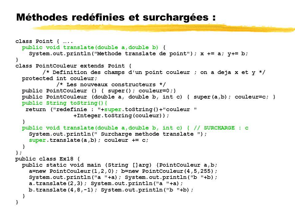 Méthodes redéfinies et surchargées :