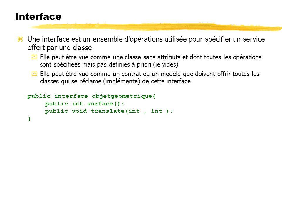 Interface Une interface est un ensemble d opérations utilisée pour spécifier un service offert par une classe.
