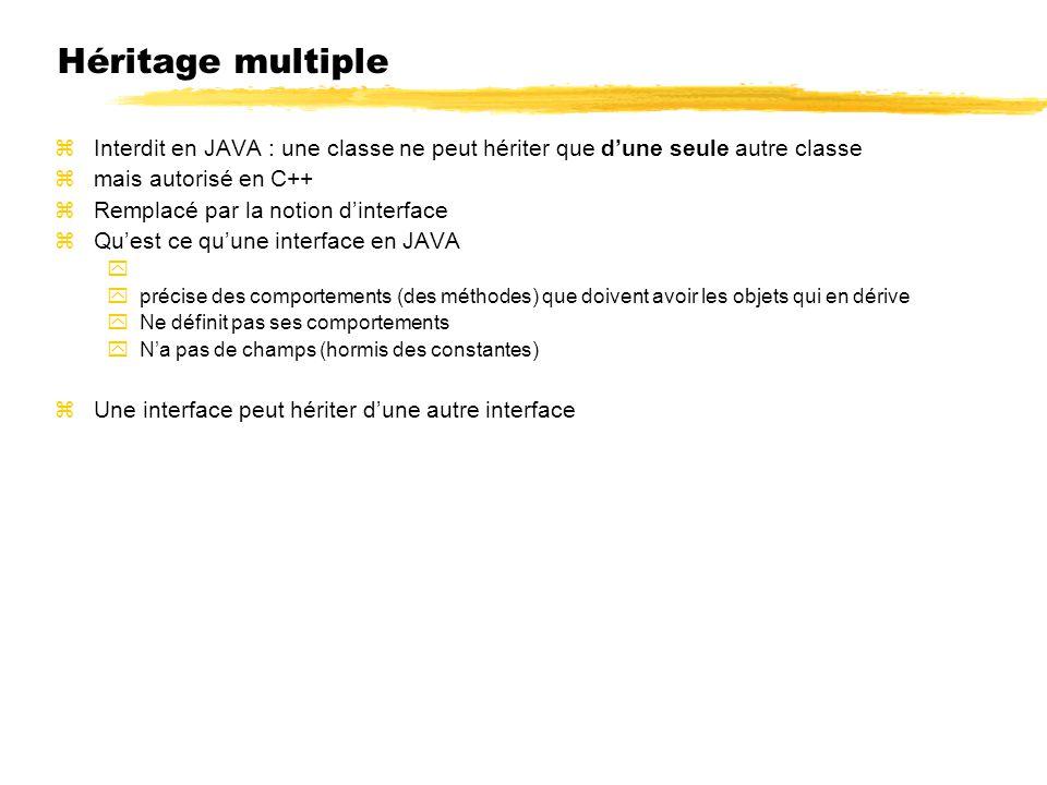 Héritage multiple Interdit en JAVA : une classe ne peut hériter que d'une seule autre classe. mais autorisé en C++