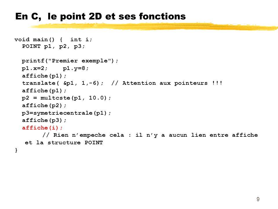 En C, le point 2D et ses fonctions