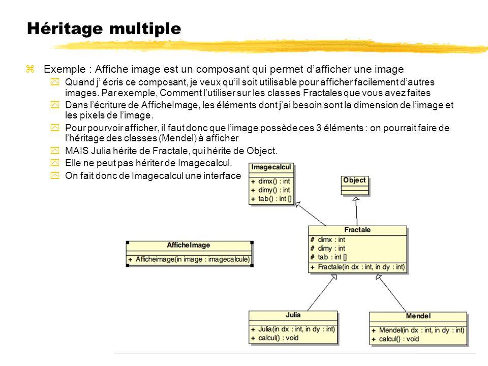 Héritage multiple Exemple : Affiche image est un composant qui permet d'afficher une image.
