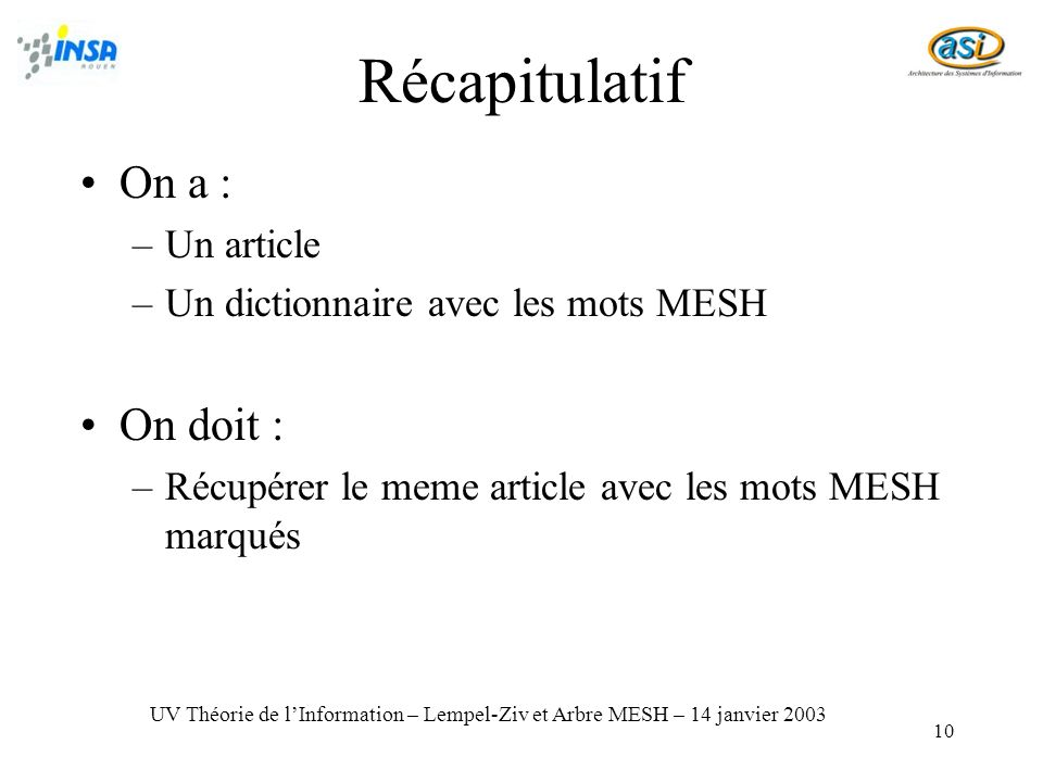 Récapitulatif On a : On doit : Un article