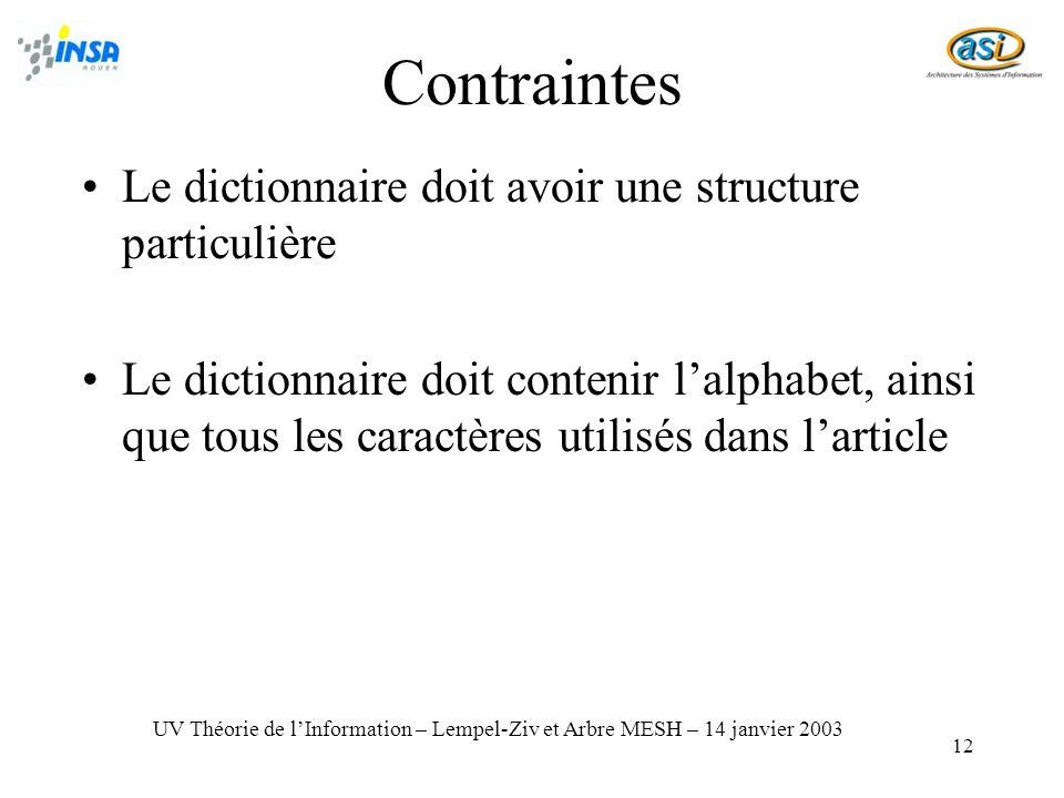 Contraintes Le dictionnaire doit avoir une structure particulière