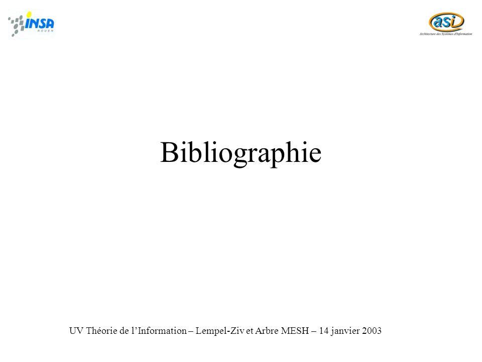 Bibliographie UV Théorie de l'Information – Lempel-Ziv et Arbre MESH – 14 janvier 2003