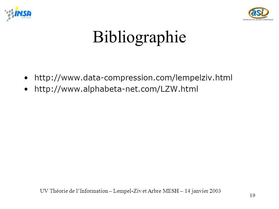 Bibliographie http://www.data-compression.com/lempelziv.html