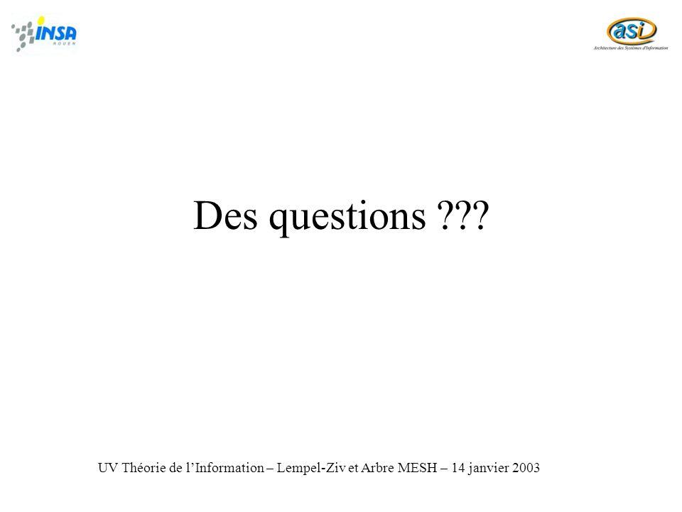 Des questions UV Théorie de l'Information – Lempel-Ziv et Arbre MESH – 14 janvier 2003