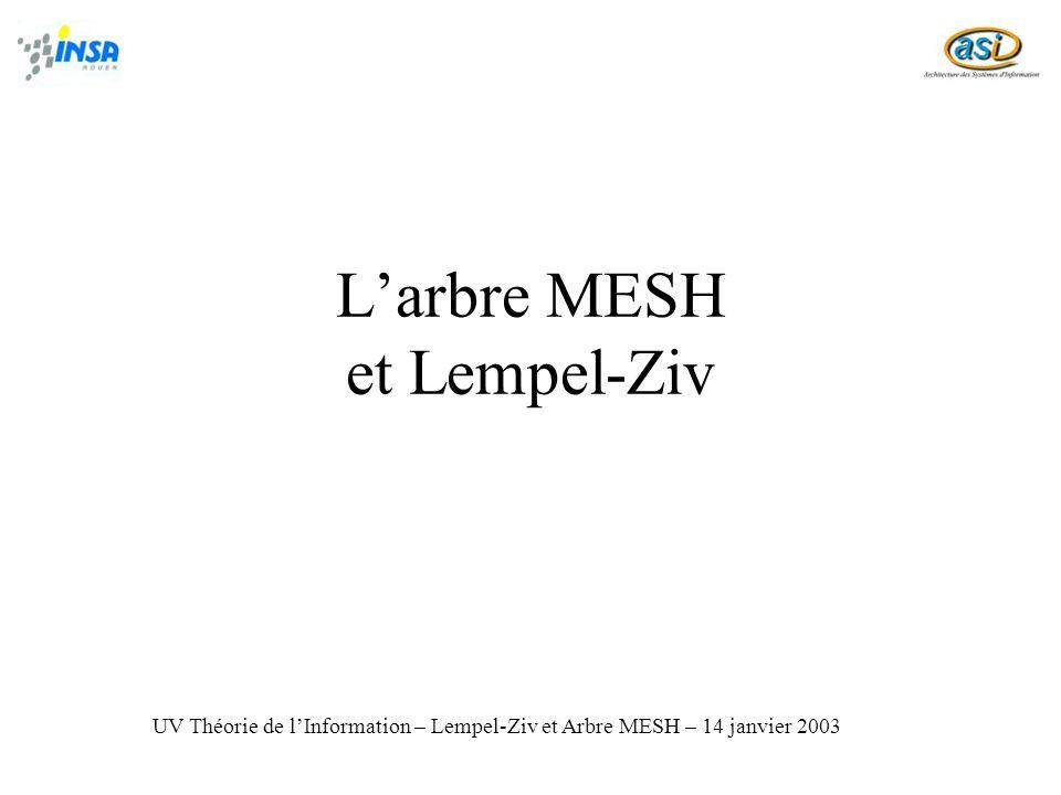 L'arbre MESH et Lempel-Ziv
