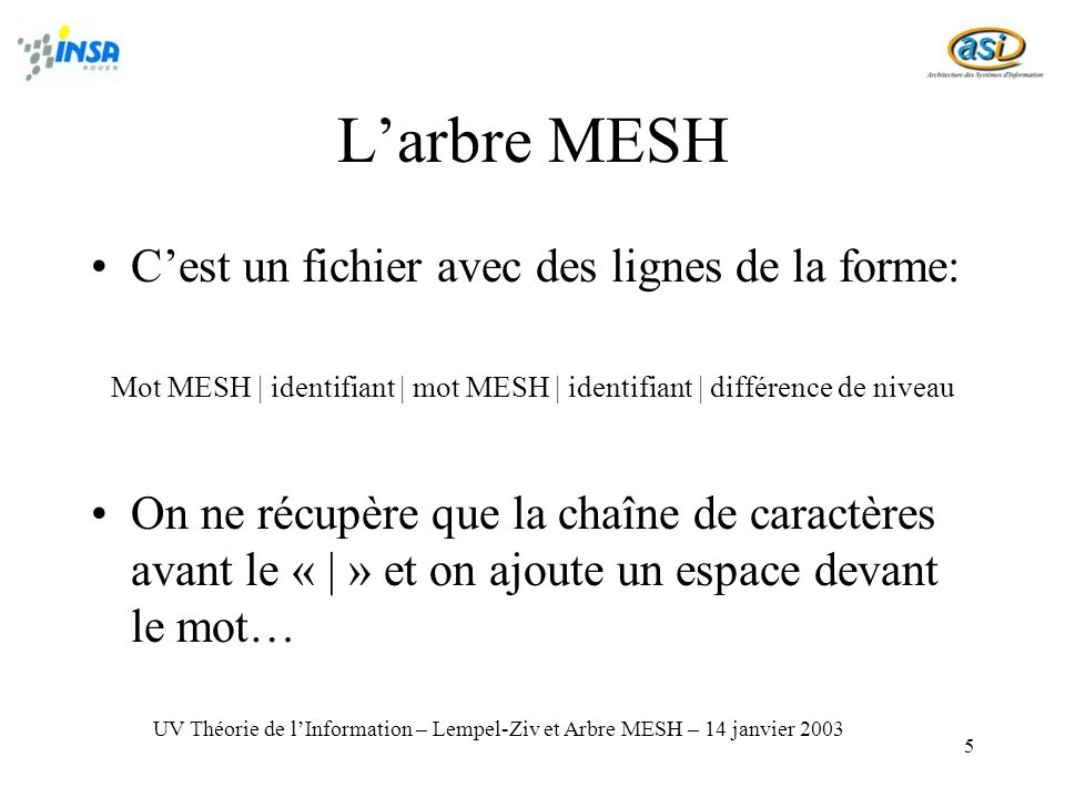 Mot MESH | identifiant | mot MESH | identifiant | différence de niveau