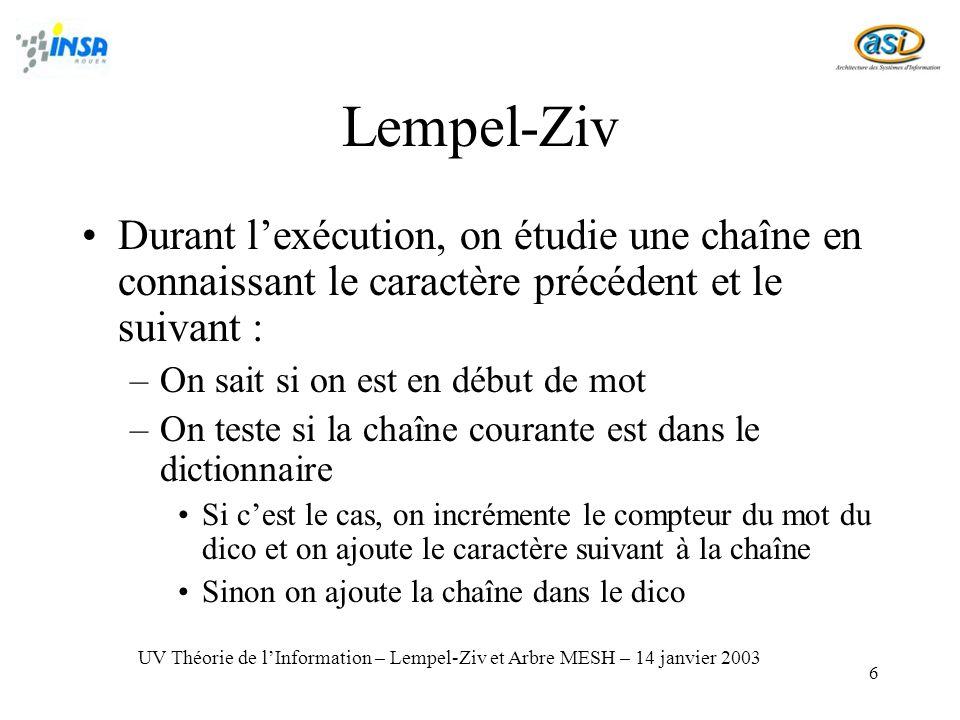 Lempel-Ziv Durant l'exécution, on étudie une chaîne en connaissant le caractère précédent et le suivant :