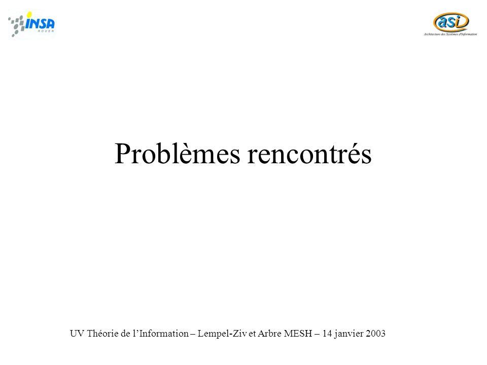 Problèmes rencontrés UV Théorie de l'Information – Lempel-Ziv et Arbre MESH – 14 janvier 2003