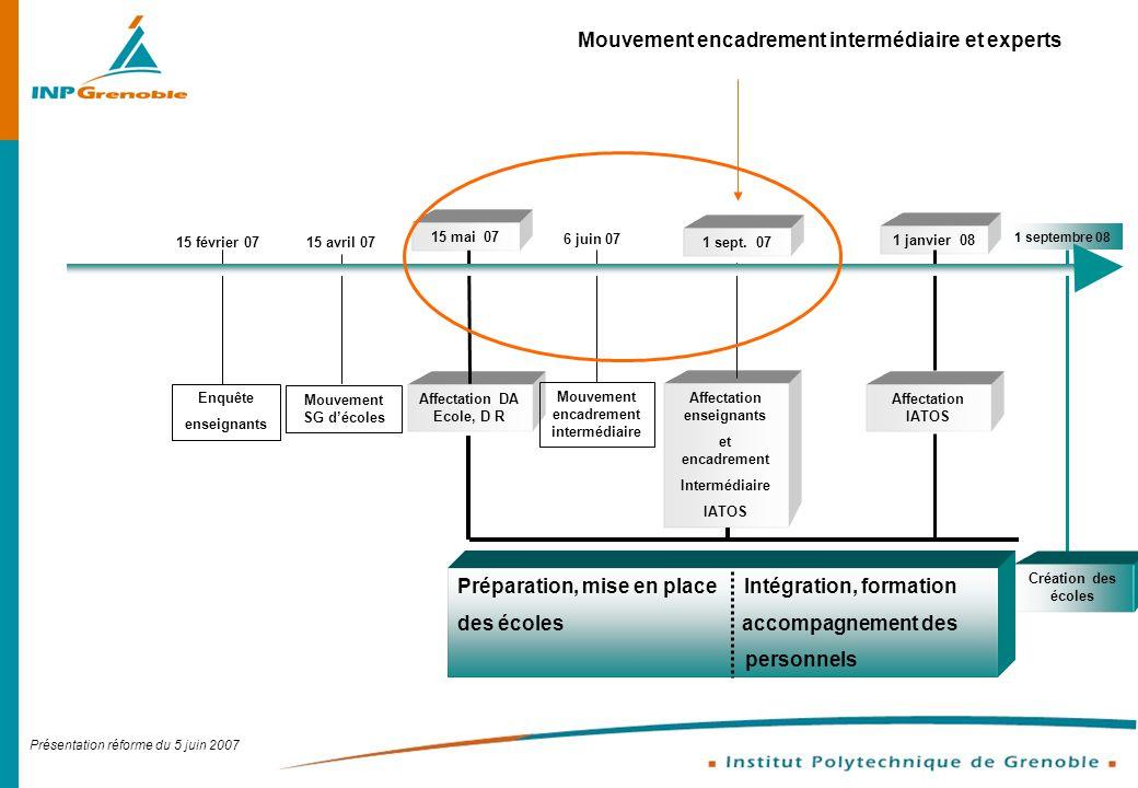 Mouvement encadrement intermédiaire et experts