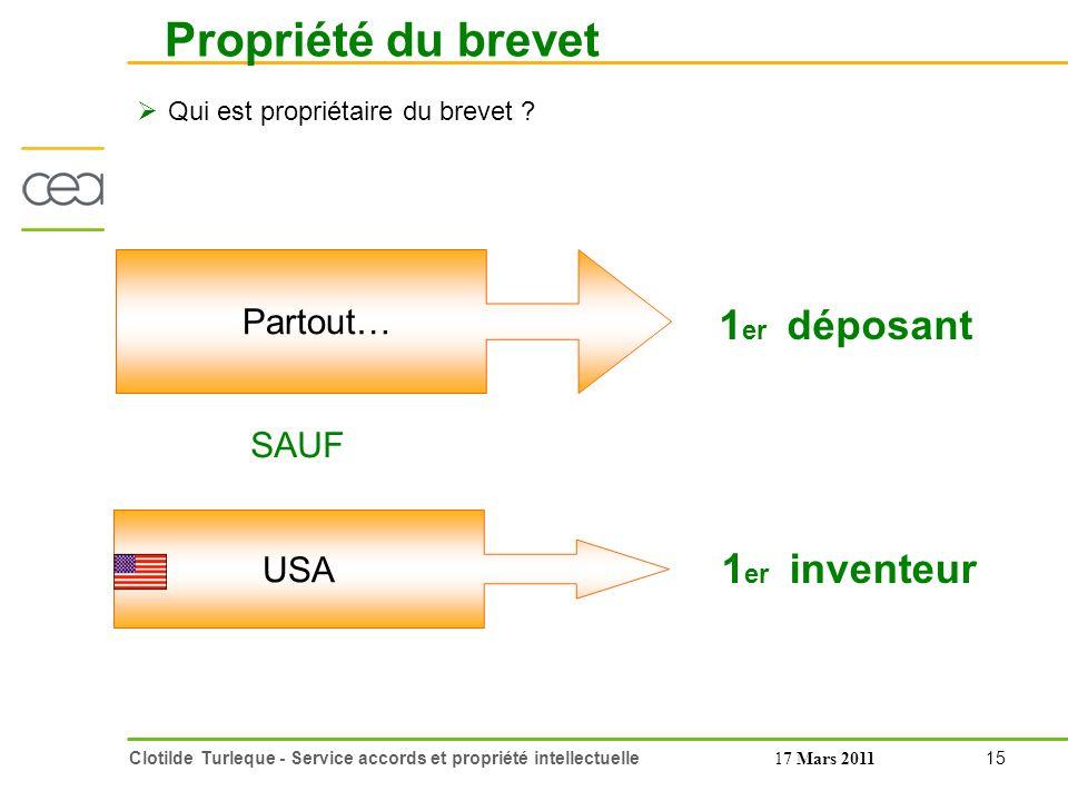 Propriété du brevet 1er déposant 1er inventeur Partout… SAUF USA