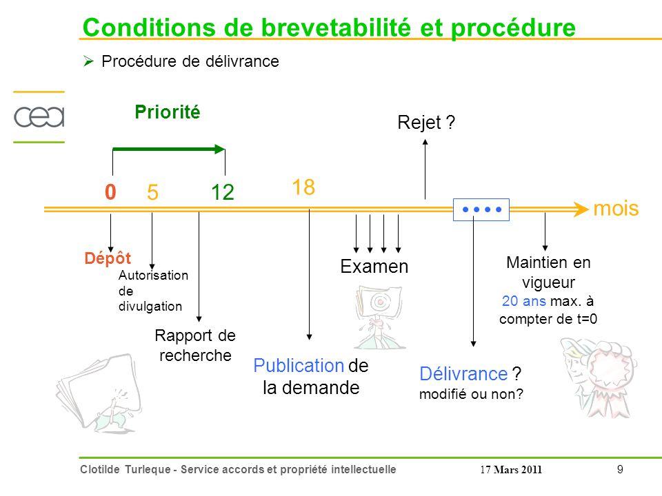 Conditions de brevetabilité et procédure