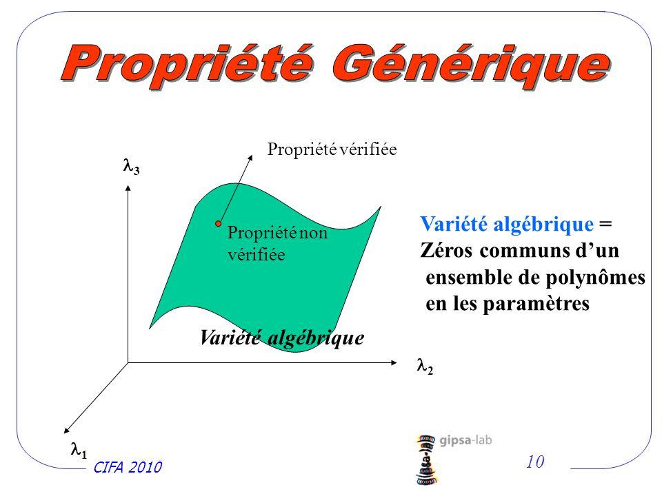 Propriété Générique Variété algébrique = Zéros communs d'un
