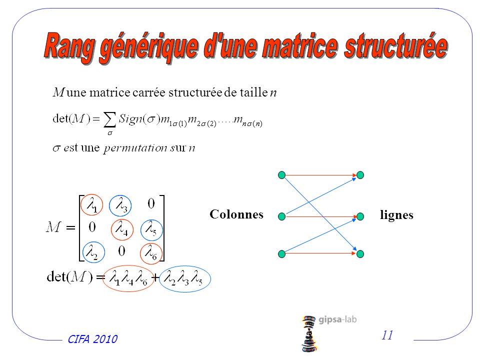 Rang générique d une matrice structurée