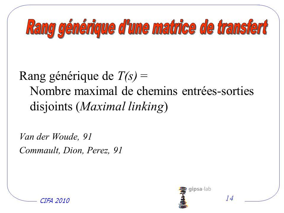 Rang générique d une matrice de transfert