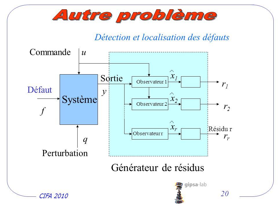 Autre problème Système Générateur de résidus