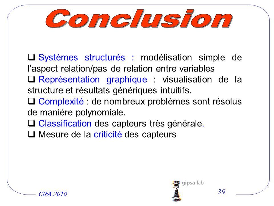Conclusion Systèmes structurés : modélisation simple de l'aspect relation/pas de relation entre variables.