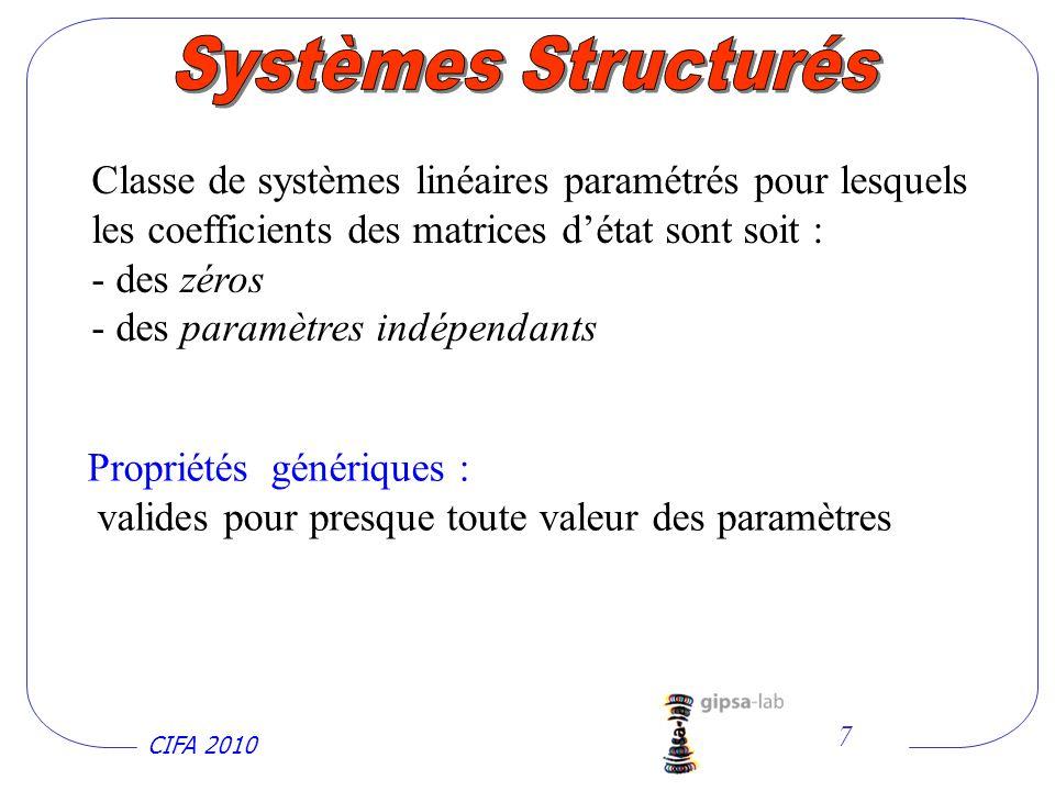 Systèmes Structurés Classe de systèmes linéaires paramétrés pour lesquels les coefficients des matrices d'état sont soit :