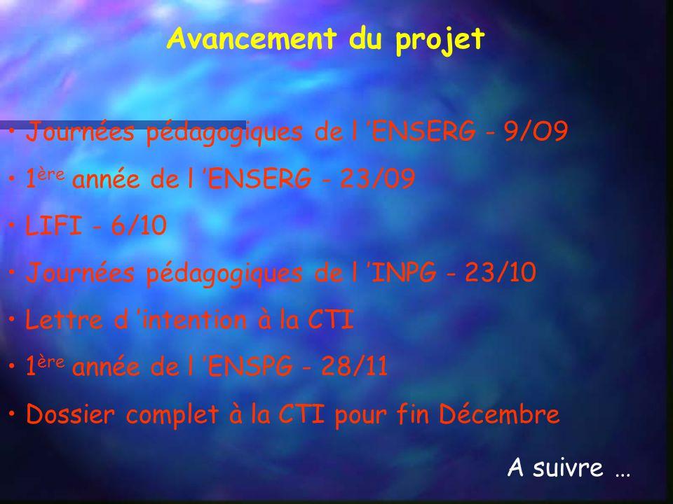 Avancement du projet Journées pédagogiques de l 'ENSERG - 9/O9