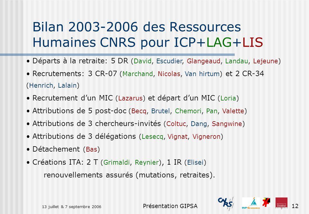 Bilan 2003-2006 des Ressources Humaines CNRS pour ICP+LAG+LIS