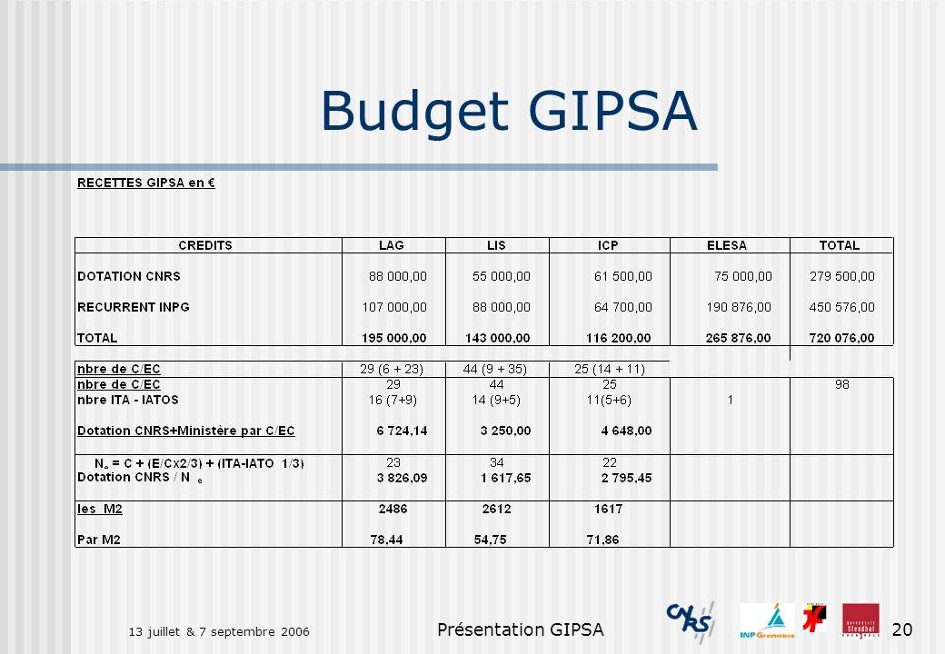 Budget GIPSA 13 juillet & 7 septembre 2006 Présentation GIPSA