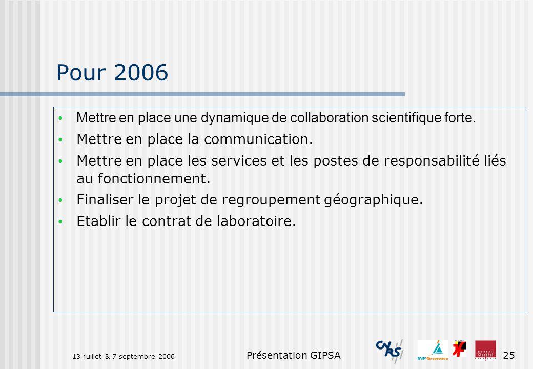 Pour 2006 Mettre en place une dynamique de collaboration scientifique forte. Mettre en place la communication.