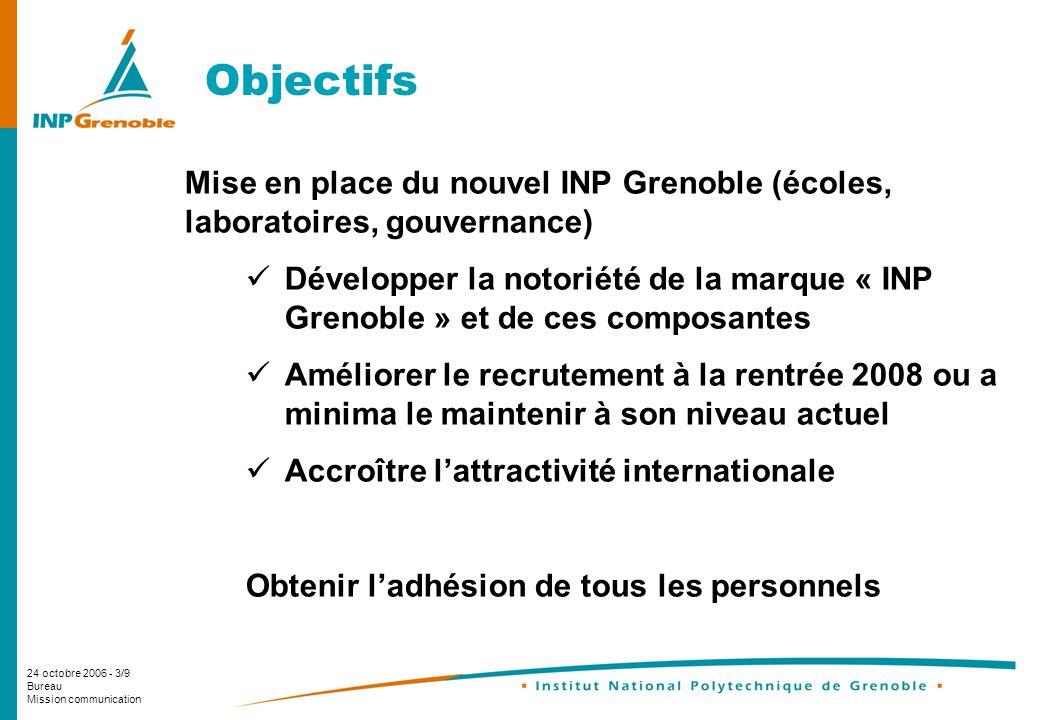 Objectifs Mise en place du nouvel INP Grenoble (écoles, laboratoires, gouvernance)