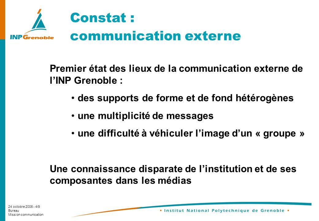 communication externe